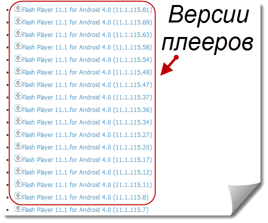 Версии Adobe Flash Player для Android